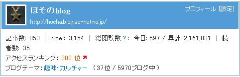 blog_count_2000000pv.jpg